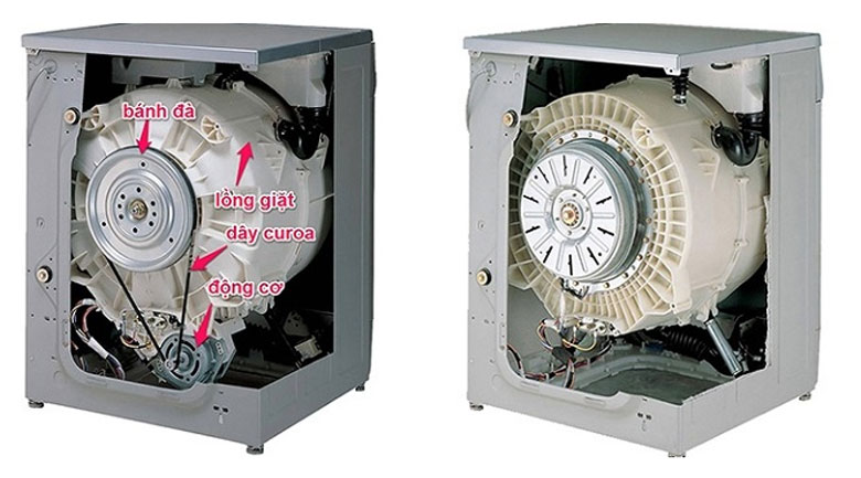 máy giặt LG không vắt được do hư hỏng bộ phận bên trong